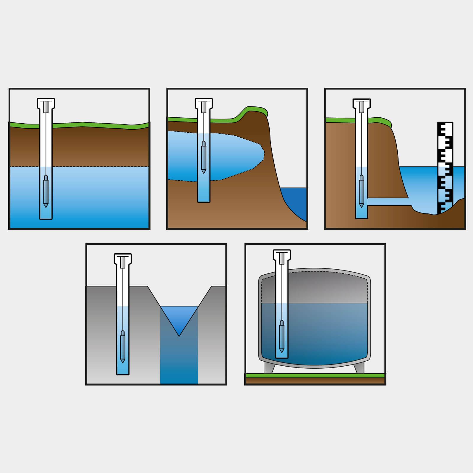 Grafik Wasserproben